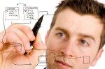 W jaki sposób zoptymalizować skuteczność pracy w przedsiębiorstwie?