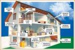 Budynek inteligentny: w jaki sposób zagwarantować sobie oszczędność energii, jak również możliwość sterowania wieloma sprzętami w tym samym czasie?